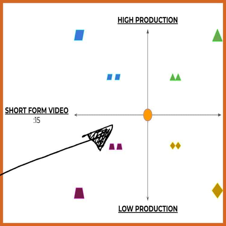 Video Matrix Grid